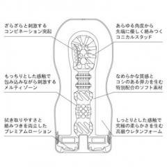 アダルトグッズ、PREMIUM TENGA バキュームカップ・ソフト の見本画像5