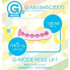 アダルトグッズ、G-Mode HOLE LX-1 [VACUUM]の見本画像7