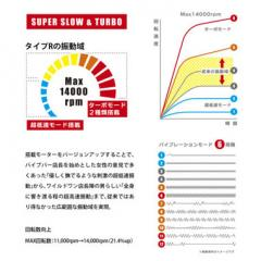 アダルトグッズ、G-Mode ROTOR【Type-R】Duo Mini Attachment CUPSの見本画像4