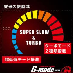 アダルトグッズ、G-Mode ROTOR【Type-R】Duo Mini Attachment CUPSの見本画像5