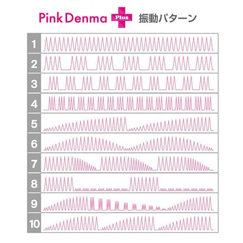ピンクデンマ1プラス VibebarEdition