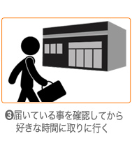 局留め説明03